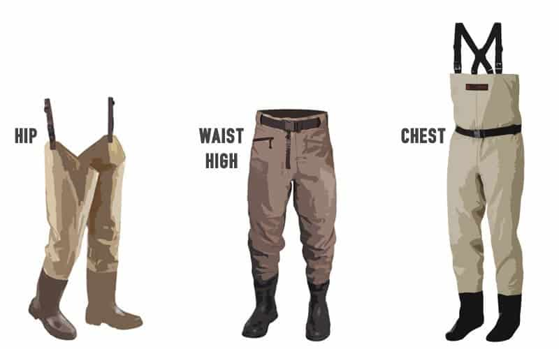 How To  Clean NEOPRENE Chest Waders